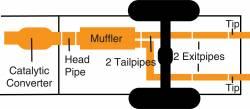 Gibson Performance Exhaust - Dual Split Exhaust Aluminized, #9116 - Image 2